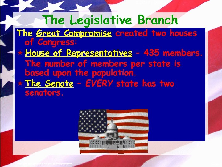 © 2004 By Default! The Legislative Branch The Great Compromise created two houses of