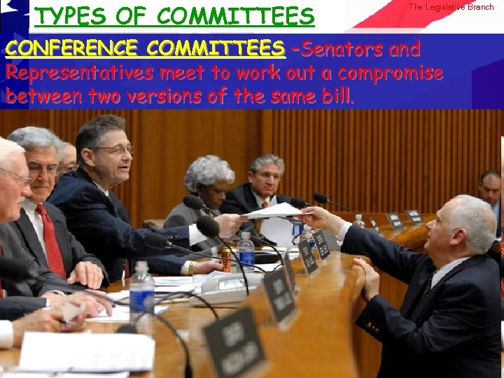 TYPES OF COMMITTEES © 2004 By Default! The Legislative Branch CONFERENCE COMMITTEES –Senators and