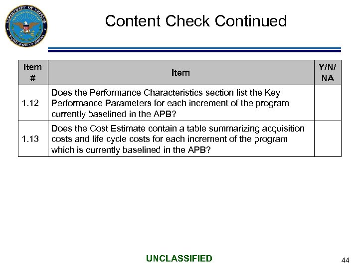 Content Check Continued Item # Item 1. 12 Does the Performance Characteristics section list