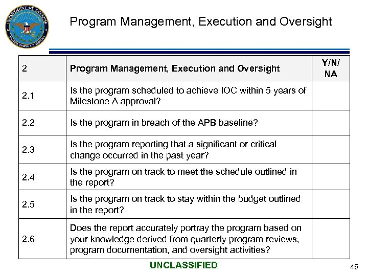 Program Management, Execution and Oversight 2. 1 Is the program scheduled to achieve IOC