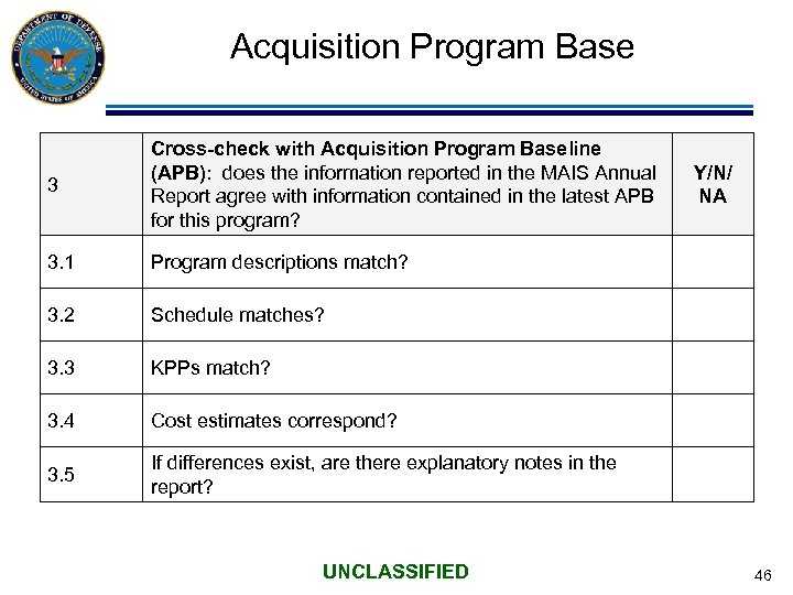 Acquisition Program Base 3 Cross-check with Acquisition Program Baseline (APB): does the information reported