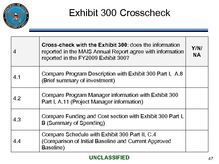 Exhibit 300 Crosscheck 4 Cross-check with the Exhibit 300: does the information reported in