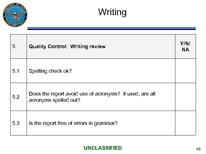 Writing 5 Quality Control: Writing review 5. 1 Spelling check ok? 5. 2 Does