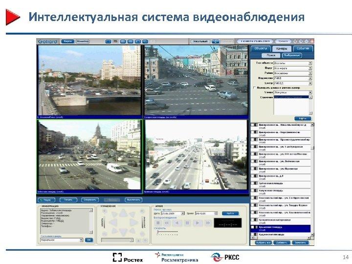 Интеллектуальная система видеонаблюдения 14