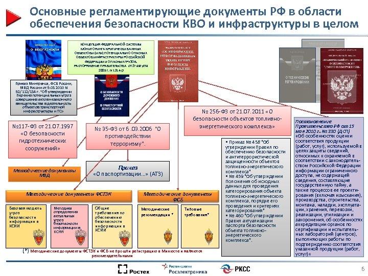 Основные регламентирующие документы РФ в области обеспечения безопасности КВО и инфраструктуры в целом КОНЦЕПЦИЯ