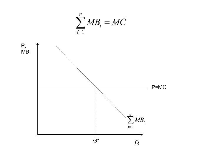 P, MB P=MC G* Q