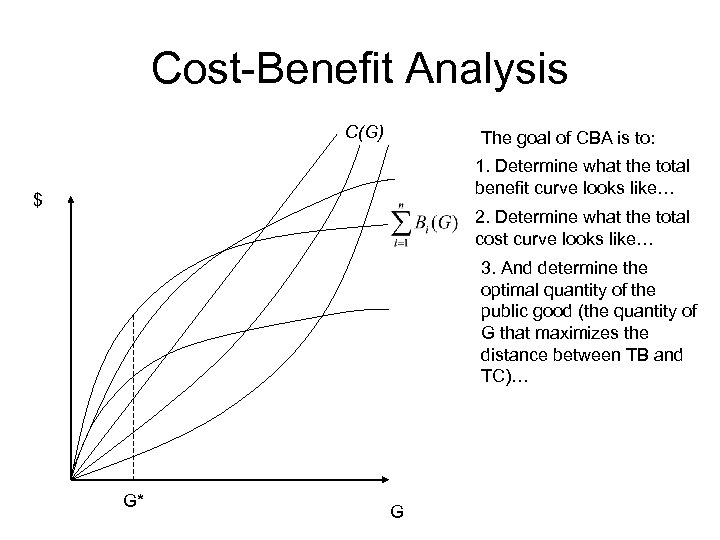 Cost-Benefit Analysis C(G) The goal of CBA is to: 1. Determine what the total