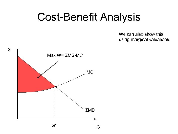 Cost-Benefit Analysis We can also show this using marginal valuations: $ Max W= ΣMB-MC