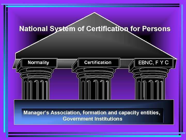 National System of Certification for Persons Normality Certification EBNC, F Y C Manager's Association,