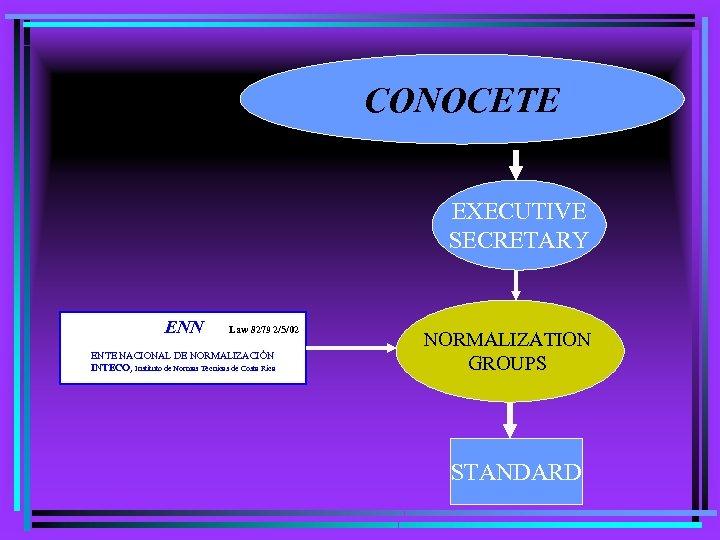 CONOCETE EXECUTIVE SECRETARY ENN Law 8279 2/5/02 ENTE NACIONAL DE NORMALIZACIÓN INTECO, Instituto de