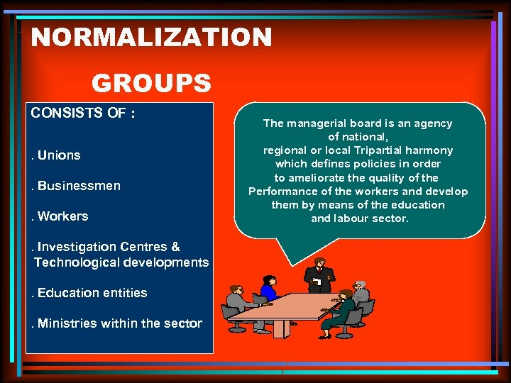 NORMALIZATION GROUPS CONSISTS OF : . Unions. Businessmen. Workers. Investigation Centres & Technological developments.