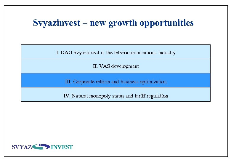 Svyazinvest – new growth opportunities I. OAO Svyazinvest in the telecommunications industry II. VAS