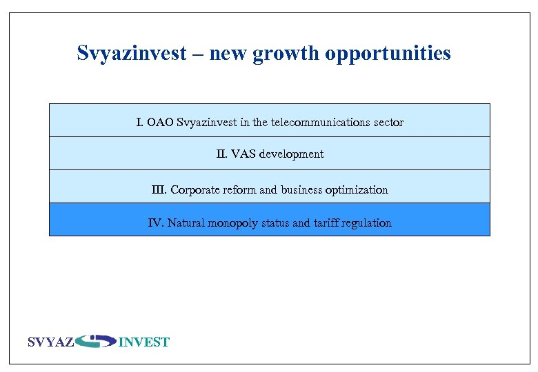 Svyazinvest – new growth opportunities I. OAO Svyazinvest in the telecommunications sector II. VAS