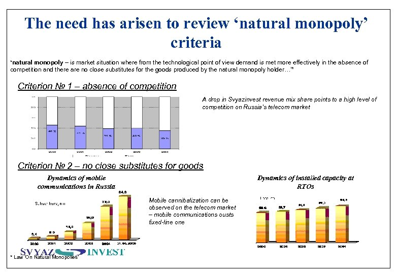 The need has arisen to review 'natural monopoly' criteria 'natural monopoly – is market