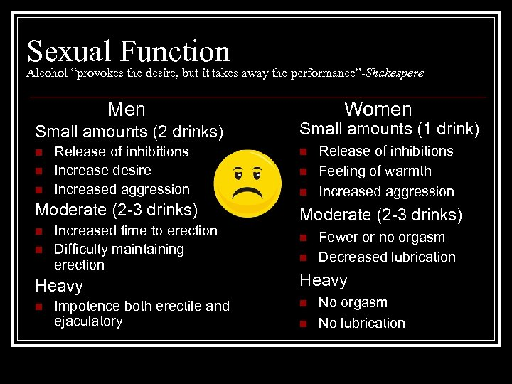 "Sexual Function Alcohol ""provokes the desire, but it takes away the performance""-Shakespere Men Small"