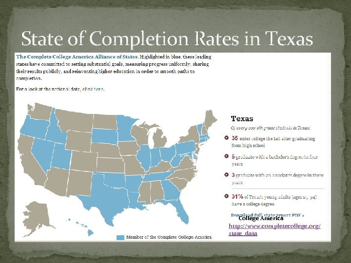 State of Completion Rates in Texas te College America http: //www. completecollege. org/ state_data