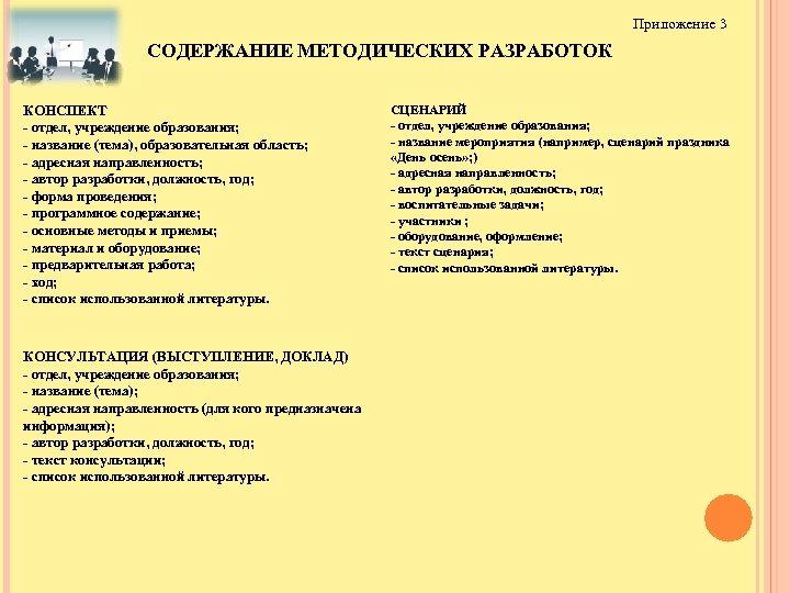 Приложение 3 СОДЕРЖАНИЕ МЕТОДИЧЕСКИХ РАЗРАБОТОК КОНСПЕКТ - отдел, учреждение образования; - название (тема), образовательная