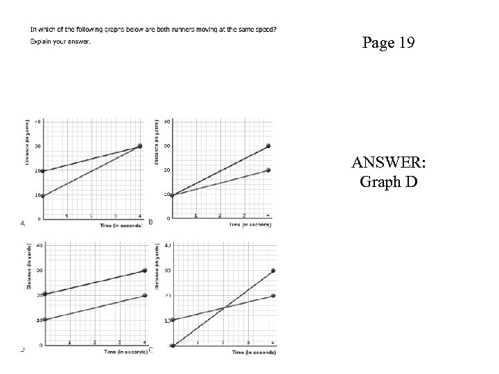 Page 19 ANSWER: Graph D