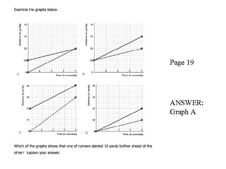 Page 19 ANSWER: Graph A