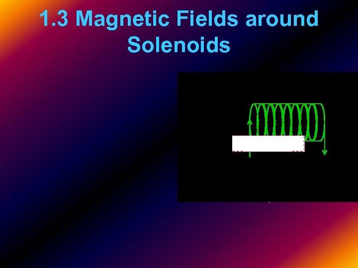 1. 3 Magnetic Fields around Solenoids