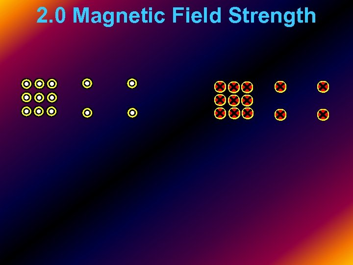 2. 0 Magnetic Field Strength