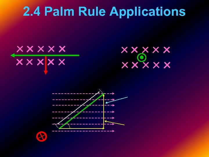 2. 4 Palm Rule Applications
