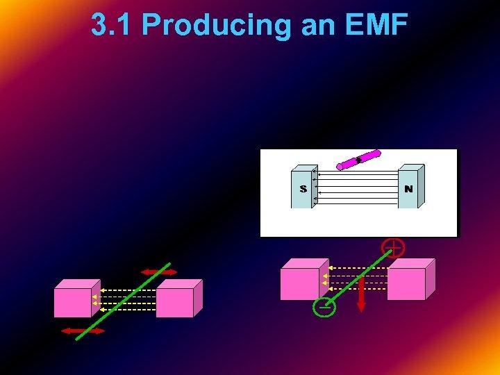 3. 1 Producing an EMF