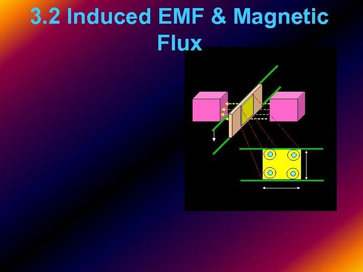 3. 2 Induced EMF & Magnetic Flux