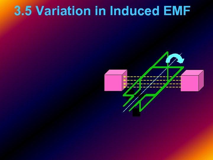 3. 5 Variation in Induced EMF