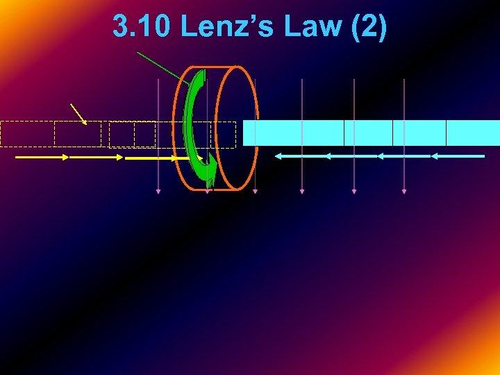 3. 10 Lenz's Law (2)