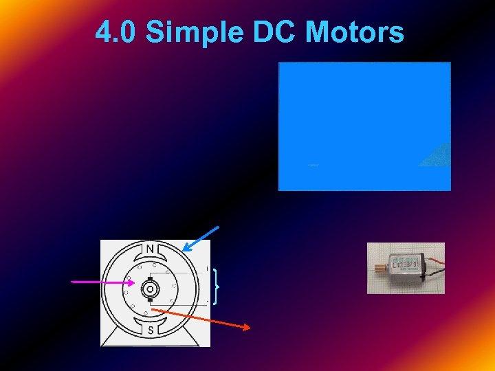 4. 0 Simple DC Motors