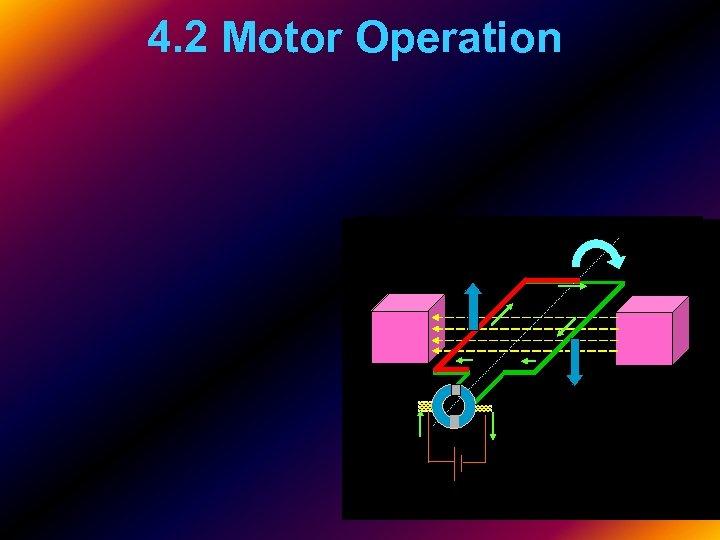 4. 2 Motor Operation