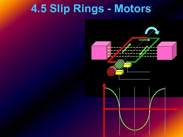 4. 5 Slip Rings - Motors