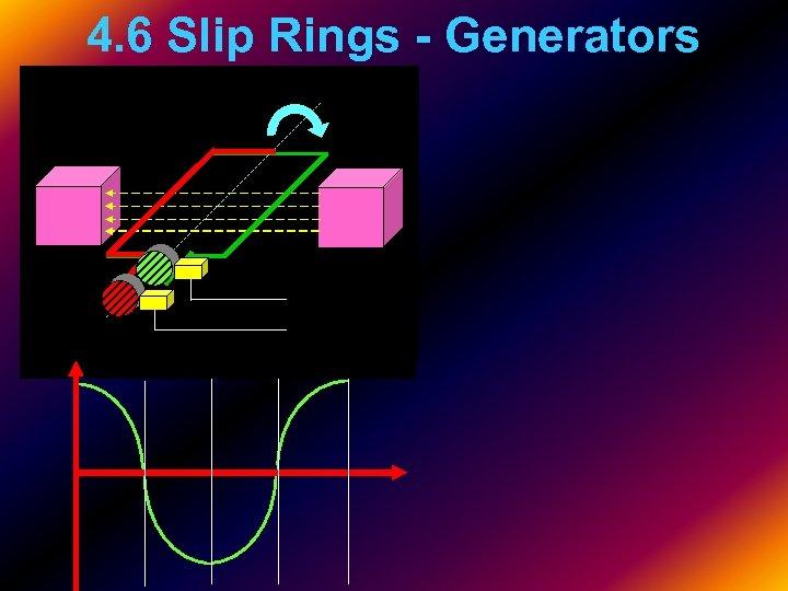 4. 6 Slip Rings - Generators
