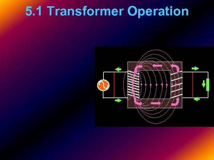 5. 1 Transformer Operation