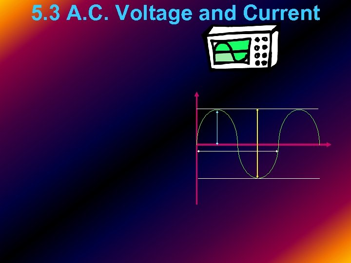 5. 3 A. C. Voltage and Current