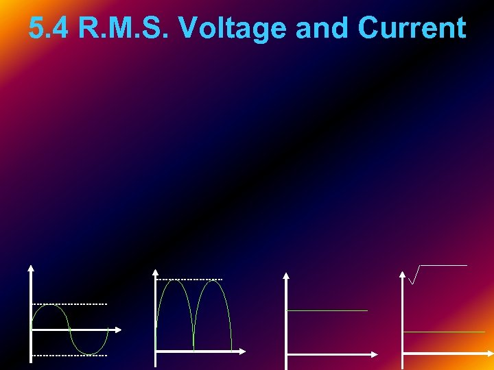 5. 4 R. M. S. Voltage and Current