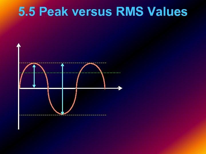 5. 5 Peak versus RMS Values