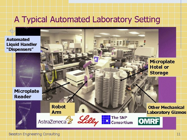 """A Typical Automated Laboratory Setting Automated Liquid Handler """"Dispensers"""" Microplate Hotel or Storage Microplate"""