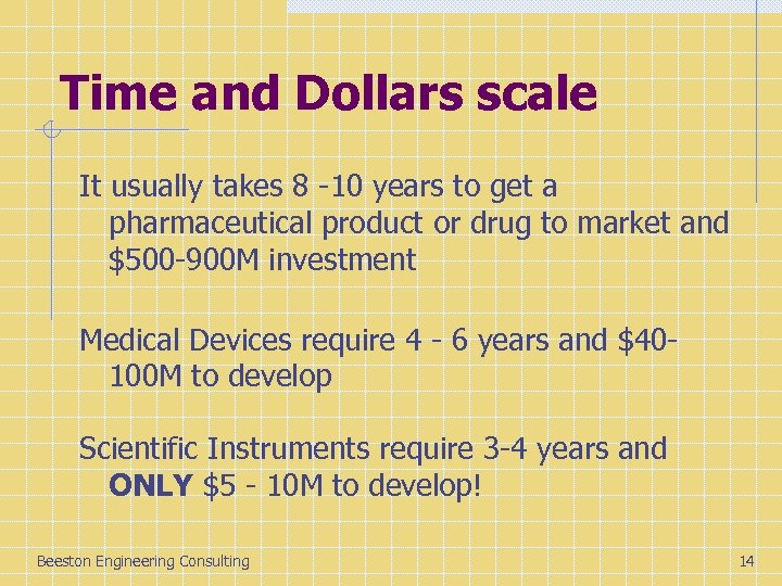 Time and Dollars scale It usually takes 8 -10 years to get a pharmaceutical
