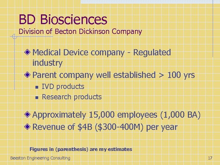 BD Biosciences Division of Becton Dickinson Company Medical Device company - Regulated industry Parent