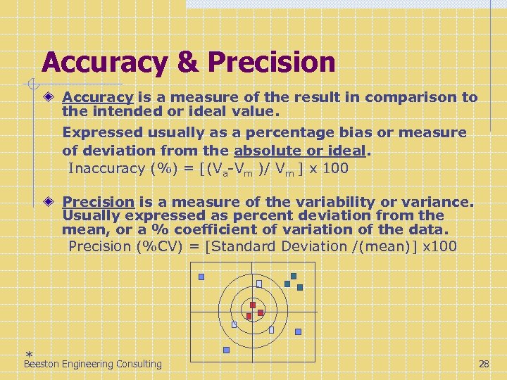 Accuracy & Precision Accuracy is a measure of the result in comparison to the