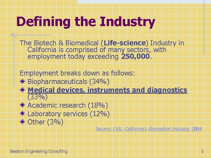 Defining the Industry The Biotech & Biomedical (Life-science) Industry in California is comprised of