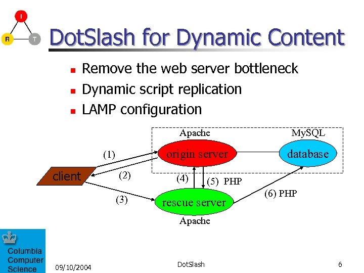 Dot. Slash for Dynamic Content n n n Remove the web server bottleneck Dynamic