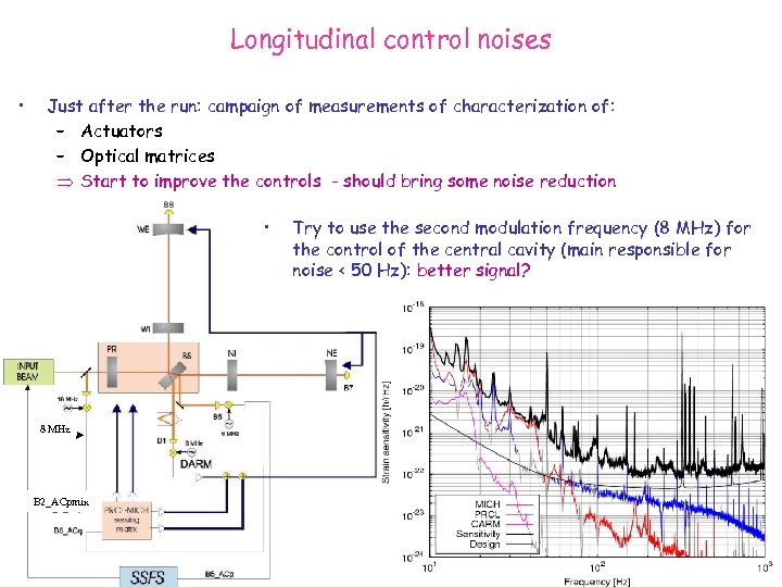 Longitudinal control noises • Just after the run: campaign of measurements of characterization of: