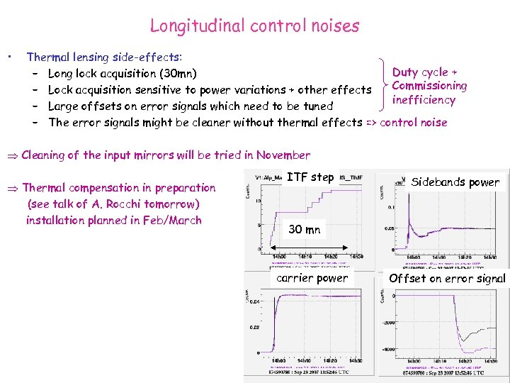 Longitudinal control noises • Thermal lensing side-effects: Duty cycle + – Long lock acquisition