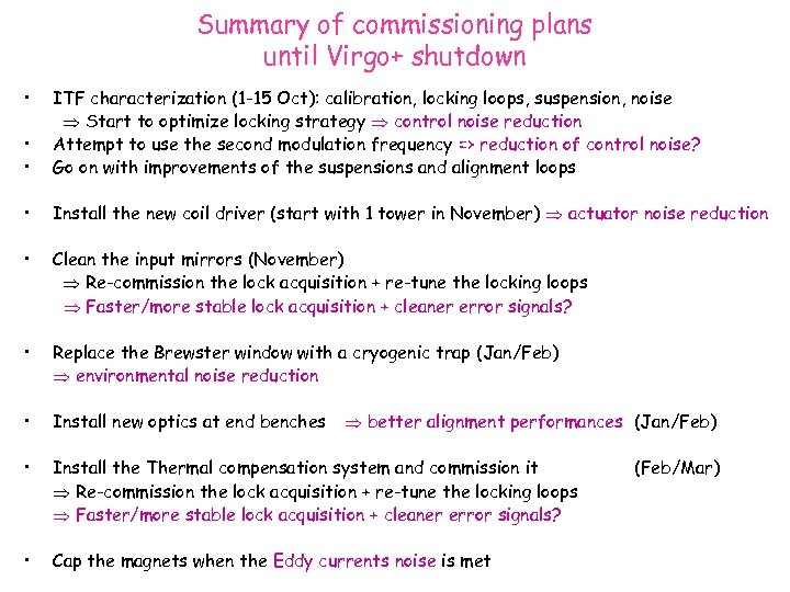 Summary of commissioning plans until Virgo+ shutdown • • • ITF characterization (1 -15