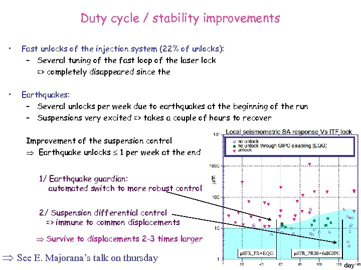 Duty cycle / stability improvements • Fast unlocks of the injection system (22% of