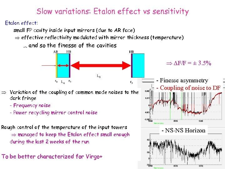 Slow variations: Etalon effect vs sensitivity Etalon effect: small FP cavity inside input mirrors