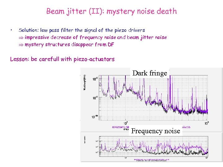 Beam jitter (II): mystery noise death • Solution: low pass filter the signal of